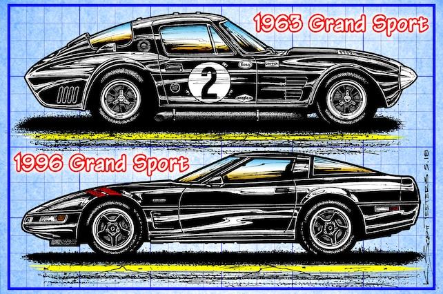 ICS 257 Grand Sport Retrospect 1B