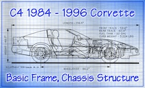 Corvette Chassis History: The C4 Chassis That McLellan Built