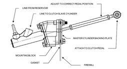 013 Silver Sport Transmissions Hydraulic Clutch Install