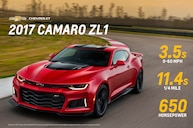 2017 Chevrolet Camaro Zl1 Performance Numbers Red
