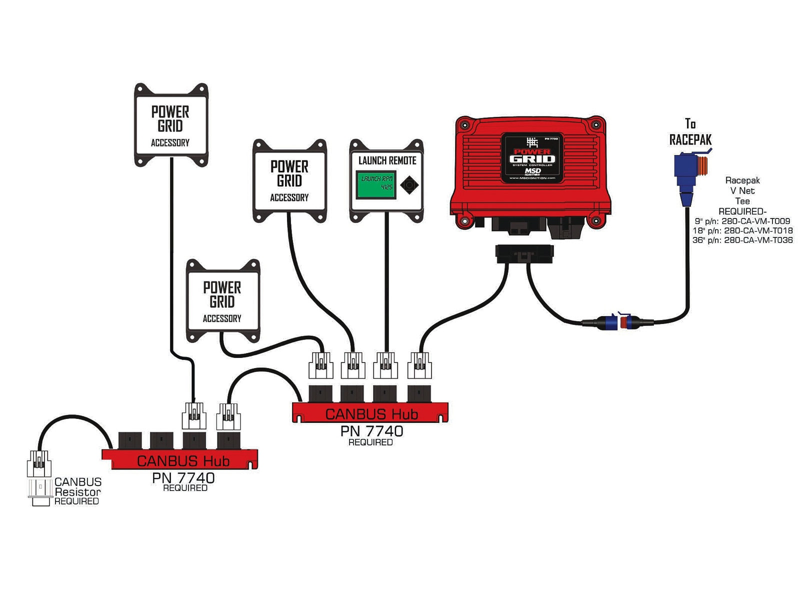 Power Grid Wiring Diagram - getting ready with wiring diagram on