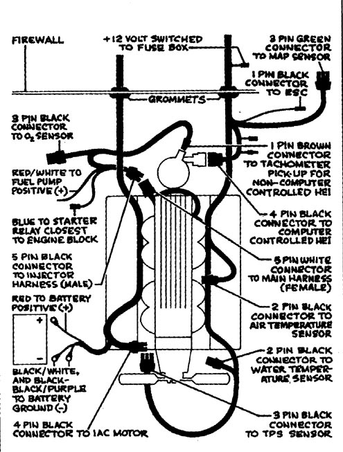 Fuel Injection Basics