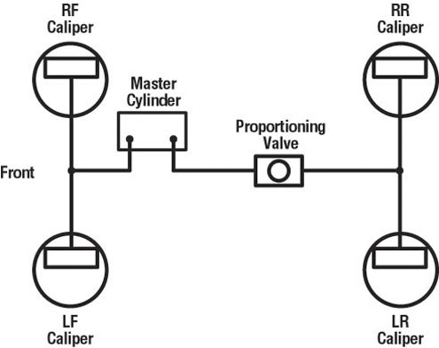 install a brake proportioning valve tech article chevy high Wiring Diagram for Tachometer
