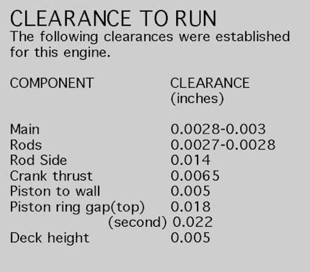 Chevrolet 406 CI Small Block Build - Chevy High Performance