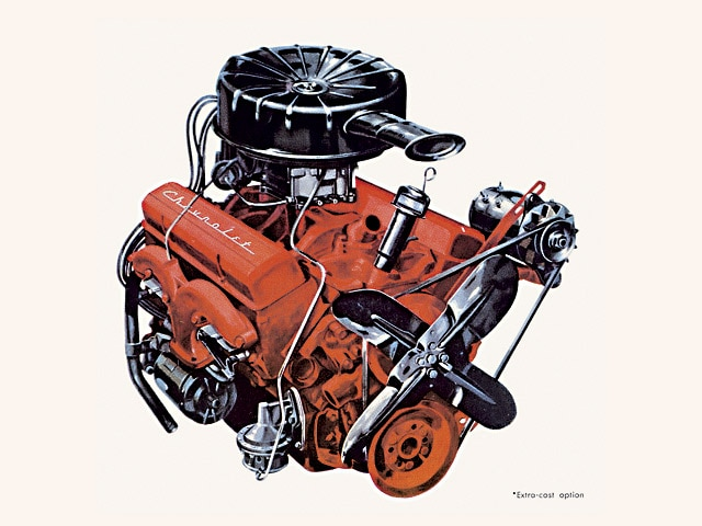 Chevy Small Block History - Chevy High Performance Magazine