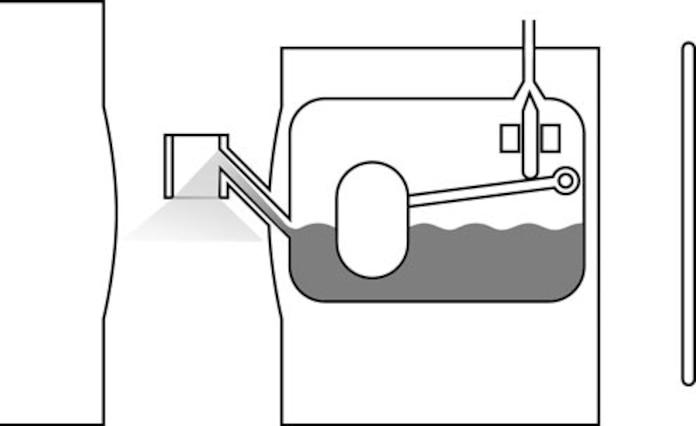 Carburetor Basics - Tech Article - Chevy High Performance