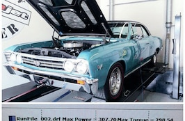 How We Got Our 1967 AMD Chevrolet Chevelle SS Ready for the Hot Rod Power Tour