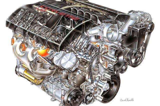 History of the LS Engine and Cylinder Head Casting Number Spotter's Guide:  LS1, LS6, LS2, LS3, LS4, L99, LS7, LSA, LS9, LQ9, LQ4, L92, L94 | 99 Ls1 Engine Block Diagram |  | Bitly
