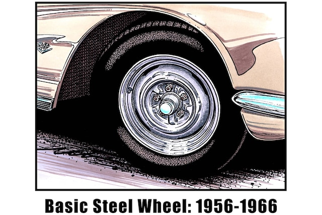 The Design History of Corvette Wheels from 1953-'96